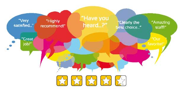 Your prospective parents are looking at online reviews; what do they say about you?