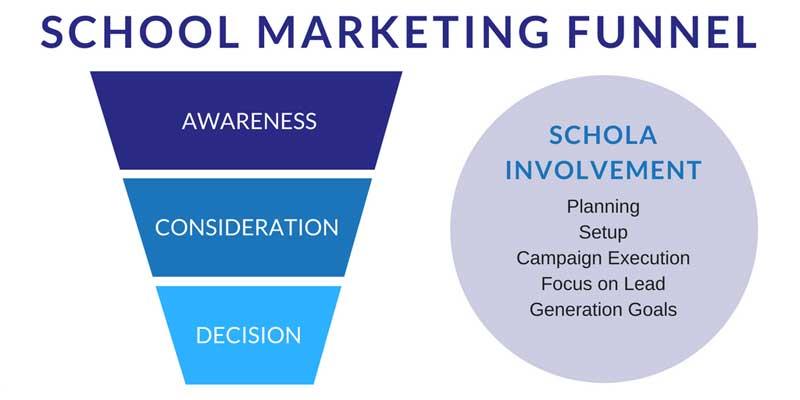 School-Marketing-Funnel.jpg
