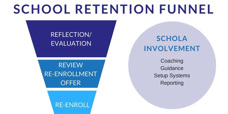School-Retention-Funnel.jpg