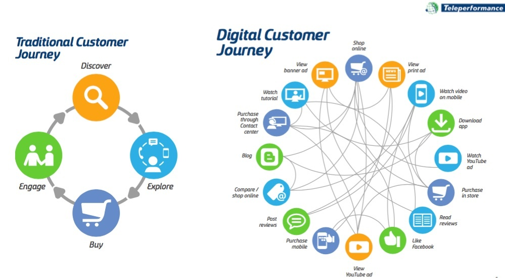 teleperformance journey map.jpg