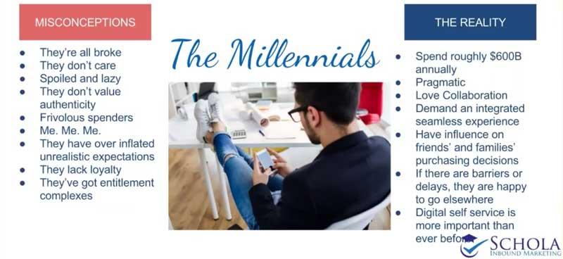 millennials-misconceptions